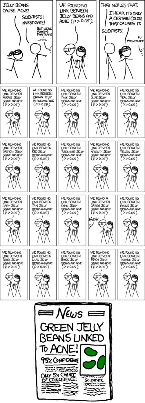 xkcd-Comics, Randall Munroe,  https://xkcd.com/882/, Creative Commons Attribution-NonCommercial 2.5 License