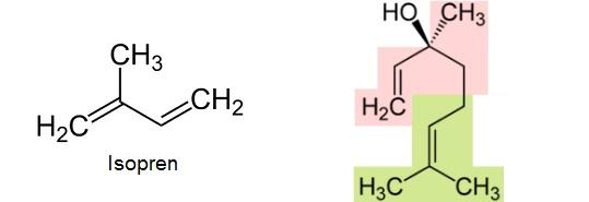 Chemie Ist überall Alles Ist Chemie Warum Es Unter