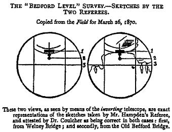 Die Skizze der Schiedsrichter zeigt den Anblick im Teleskop (also auf dem Kopf stehend). Die Scheiben überragten wegen der Krümmung der Erde den schwarzen Balken deutlich. (Bild:  Public Domain