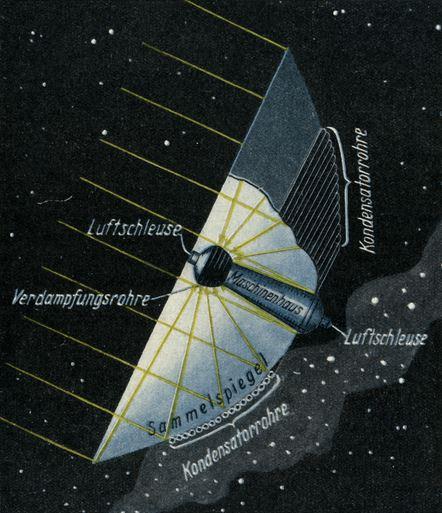 """Hermann Potocniks Zeichnung des """"Maschinenhauses"""" seiner Raumstation (Bild: gemeinfrei)"""