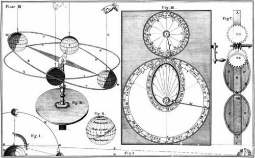 Das Universum ein Uhrwerk? (Bild: Public Domain)