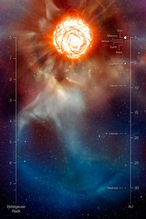 Künstlerische Darstellung von Beteigeuze und den Schichten seiner Atmosphäre (Bild: ESO/L. Calçada)