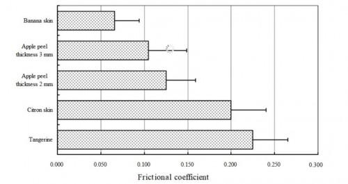 Mabuchi et al, 2014