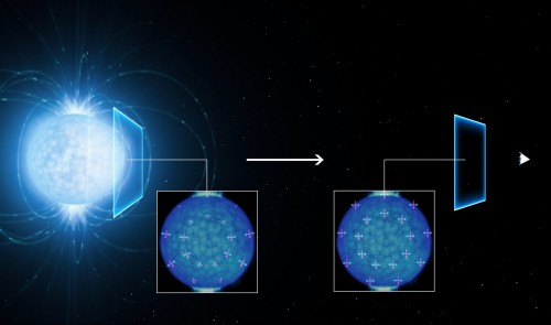Schematische Darstellung der Quantenpolarisierung des Lichts eines Neutronensterns (Bild: ESO/L. Calçada)
