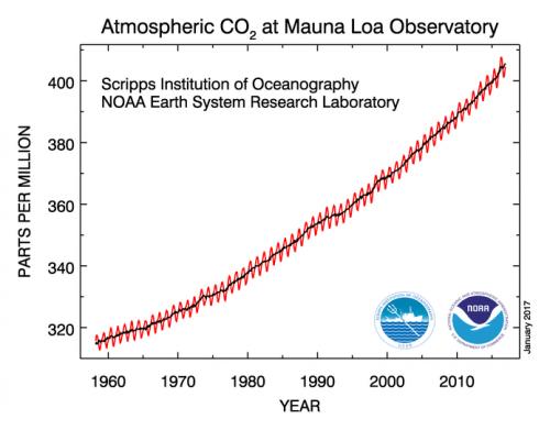 Bild: NOAA