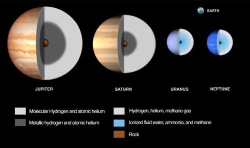 Langweilige blaue Kugeln? (Bild: JPL/Caltech, Lunar and Planetary Institute )