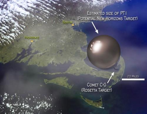 """Größenvergleich zwischen 2014 MU69 (im Bild als """"PT1"""" bezeichnet), dem nächsten Ziel von New Horizons, dem Kometen der Rosetta-Mission und einem Teil der USA dessen Größe für Nichtamerikaner schwer einzuschätzen ist weswegen der pädagogische Wert dieser Grafik außerhalb der USA angezweifelt werden darf (Bild: NASA/Johns Hopkins University Applied Physics Laboratory/Southwest Research Institute)"""
