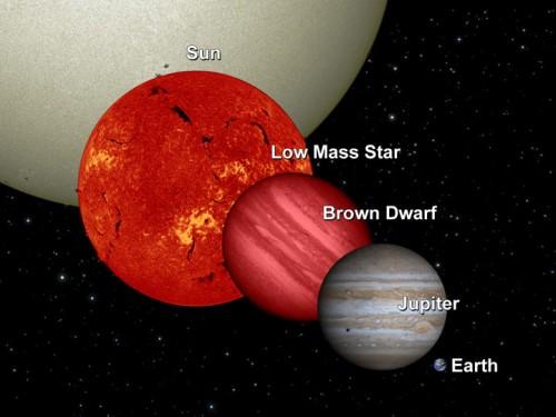 Zwischen Stern und Planet liegt der braune Zwerg (Bild:  NASA/JPL-Caltech/UCB)