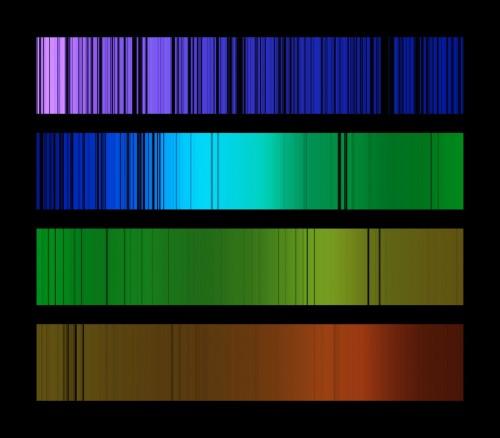 Spektrallinien! (Bild: ESO)