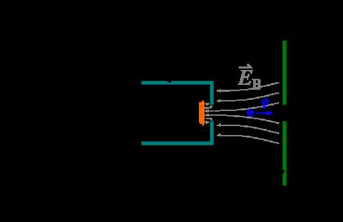 Skizze einer Elektronenkanone  Von Stündle - Eigenes Werk,  CC0, https://commons.wikimedia.org/w/index.php?curid=14950743