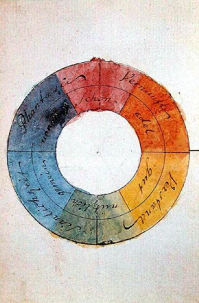 Goethes berühmter Farbenkreis, der die geistigen und seelischen Wirkungen der Farben auf den Menschen illustriert  (Urheber: Luestling, Public Domain)