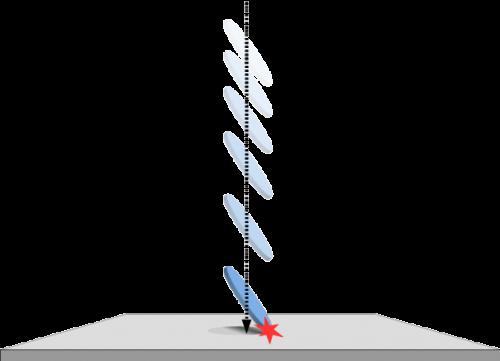 Abb. 3: Beim passiven Münzwurf prallt die Münze mit genau mit jener räumlichen Orientierung auf den Tisch auf, welche sie schon vor dem Abwurf hatte, die Münze dreht sich also nicht mehr im Flug.