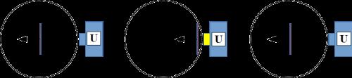 Abb. 12: Wiederholbare Spin-Messung im Gedankenmodell gemäß den Wahrscheinlichkeiten des passiven Münzwurfs.
