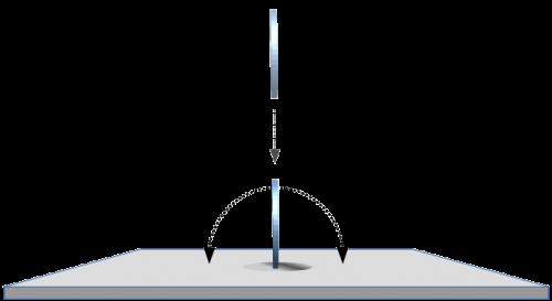 Abb. 5: Passiver Münzwurf mit senkrechter Ausrichtung der Münze, das Ergebnis eines solchen Wurfes ist rein zufällig weil beide Ergebnisse gleich wahrscheinlich sind.