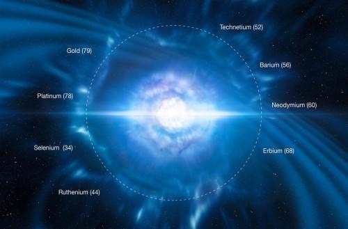 In verschmelzenden Neutronensternen gibt es viele schwere Elemente (Bild: ESO/L. Calçada/M. Kornmesser)