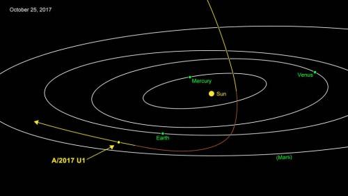 Bild: NASA/JPL)