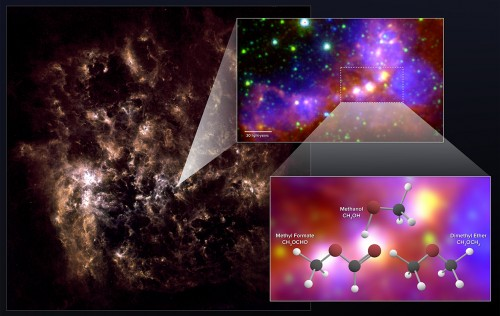 Die große Magellansche Wolken und die Bausteine des Lebens (Bild: NRAO/AUI/NSF; ALMA (ESO/NAOJ/NRAO); Herschel/ESA; NASA/JPL-Caltech; NOAO)