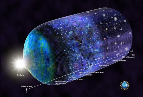 Sterne kommen erst am Schluss - davor war es finster im Universum (Bild: ©N.R.Fuller, National Science Foundation)