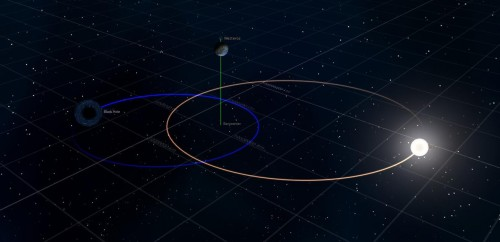 Figure 3: Visualization of how a Sitnikov system could look like. The planet oscillates between a star and a black hole.  (Created with Universe Sandbox² https://universesandbox.com/)