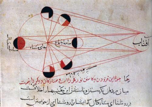 Mondphasen, aus einem Buch von al-Biruni (Bild: Public Domain)