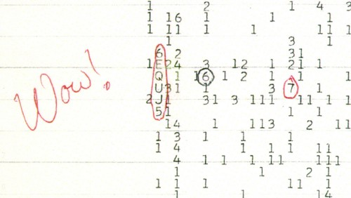 Das Wow!-Signal. Mit original Wow! (Bild: Big Ear Radio Observatory and North American AstroPhysical Observatory (NAAPO), public domain)