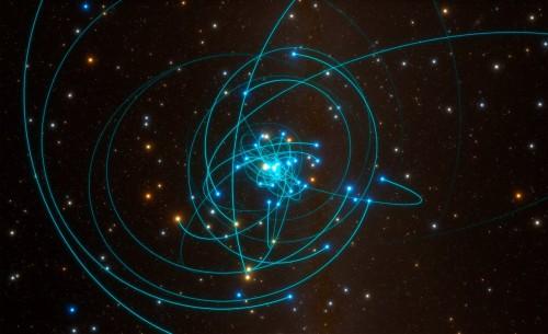 Umlaufbahnen von Sternen um das zentrale schwarze Loch der Milchstraße. Wer auf nem Planeten dort wohnt, hat ganz andere Probleme als ne windige Atmosphäre... (Bild: ESO/L. Calçada/spaceengine.org)