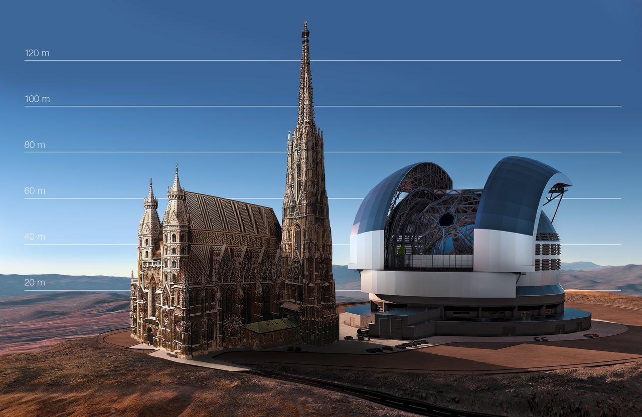 Das geplante ELT im Vergleich mit dem Wiener Stephansdom (Bild: ESO)