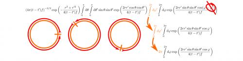 Eine periodische Funktion wiederholt sich immer wieder. Es ist daher egal, wo man mit der Integration beginnt, solange man dort auch wieder endet, also eine komplette Periode durchläuft. Ein Integral mit konstantem Integranden ergibt immer nur die Größe des Integrationsgebietes. (selbstgemacht)