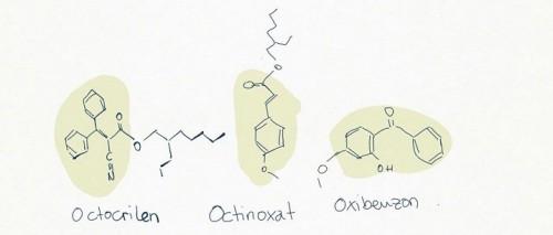 Drei Beispiele für organische Moleküle, die als UV-Filter fungieren. Wenn man das mittlere Molekül ein klein bisschen verändert, riecht es nach Zimt! Das wäre doch auch mal ein schöner Cremegeruch.