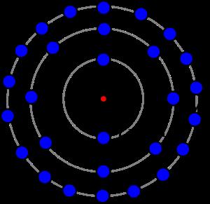 Das Atom, bestehend aus dem roten Atomkern und den blauen Elektronen in den entsprechenden Schalen.  (Cdang, Atome bohr couches electroniques KLM, CC BY-SA 30)