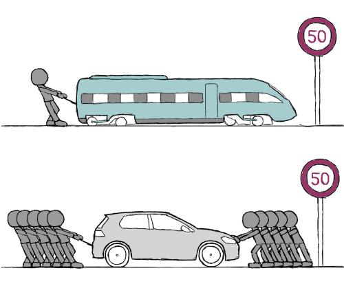 Der Rollwiderstandskoeffizient einer Bahn ist nur ein Zehntel so hoch, wie der eines Autos. (Illustration von athousandjets_art)