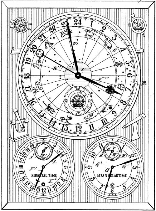 Uhr mit Sternzeitanzeige (Skizze, 1887, gemeinfrei
