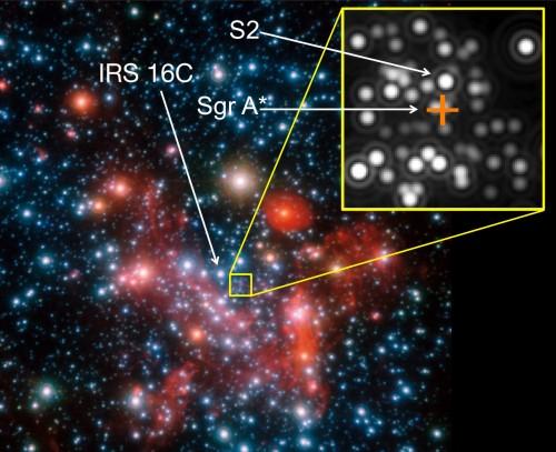 Stern S2 im Zentrum der Milchstraße (Bild: ESO/M. Kornmesser)