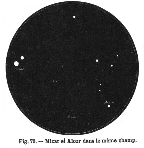 Alkor und Mizar auf einem Bild aus dem Jahr 1882 (Bild: Public Domain)