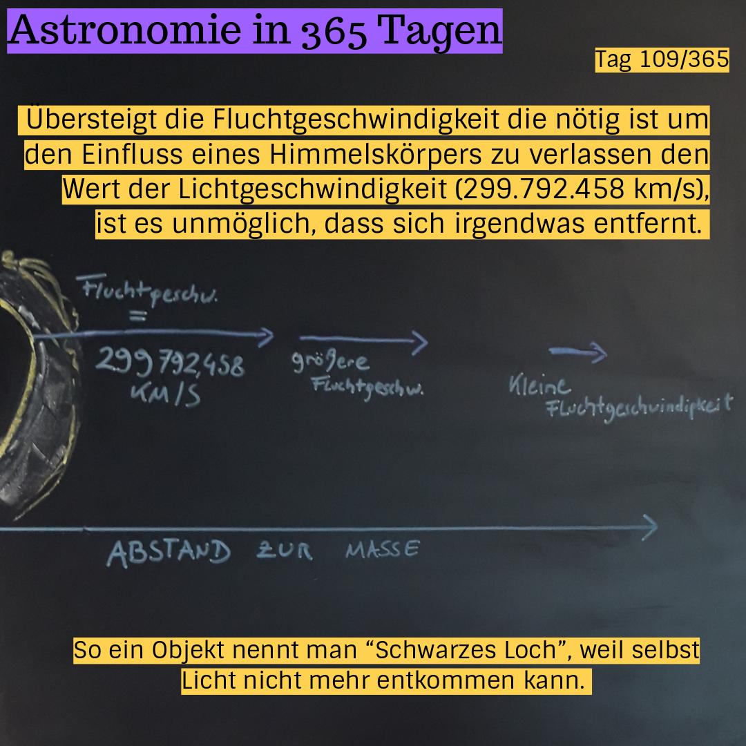 Astronomie in 365 Tagen: Tag 109 (Schwarze Löcher)
