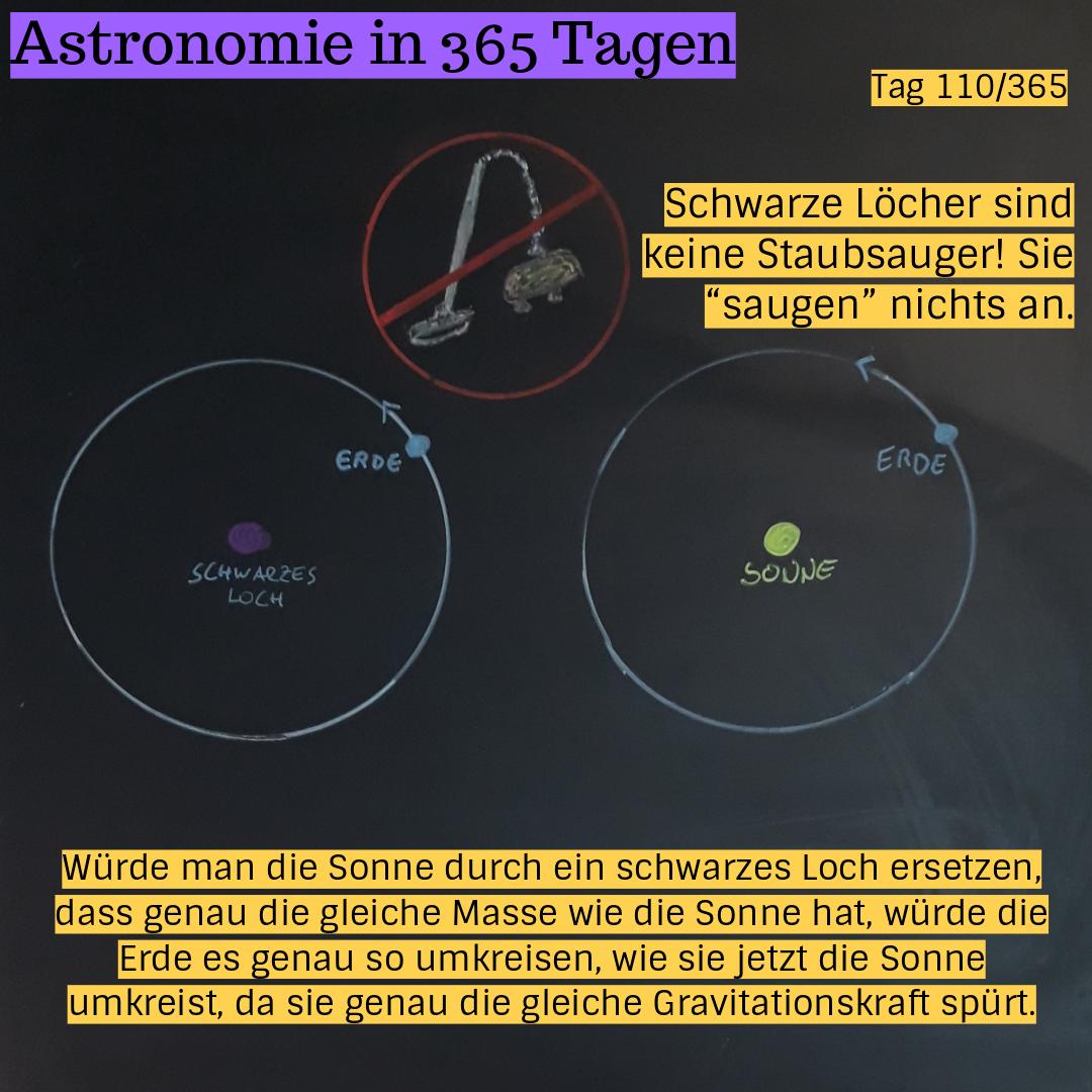 Astrodicticum Simplex