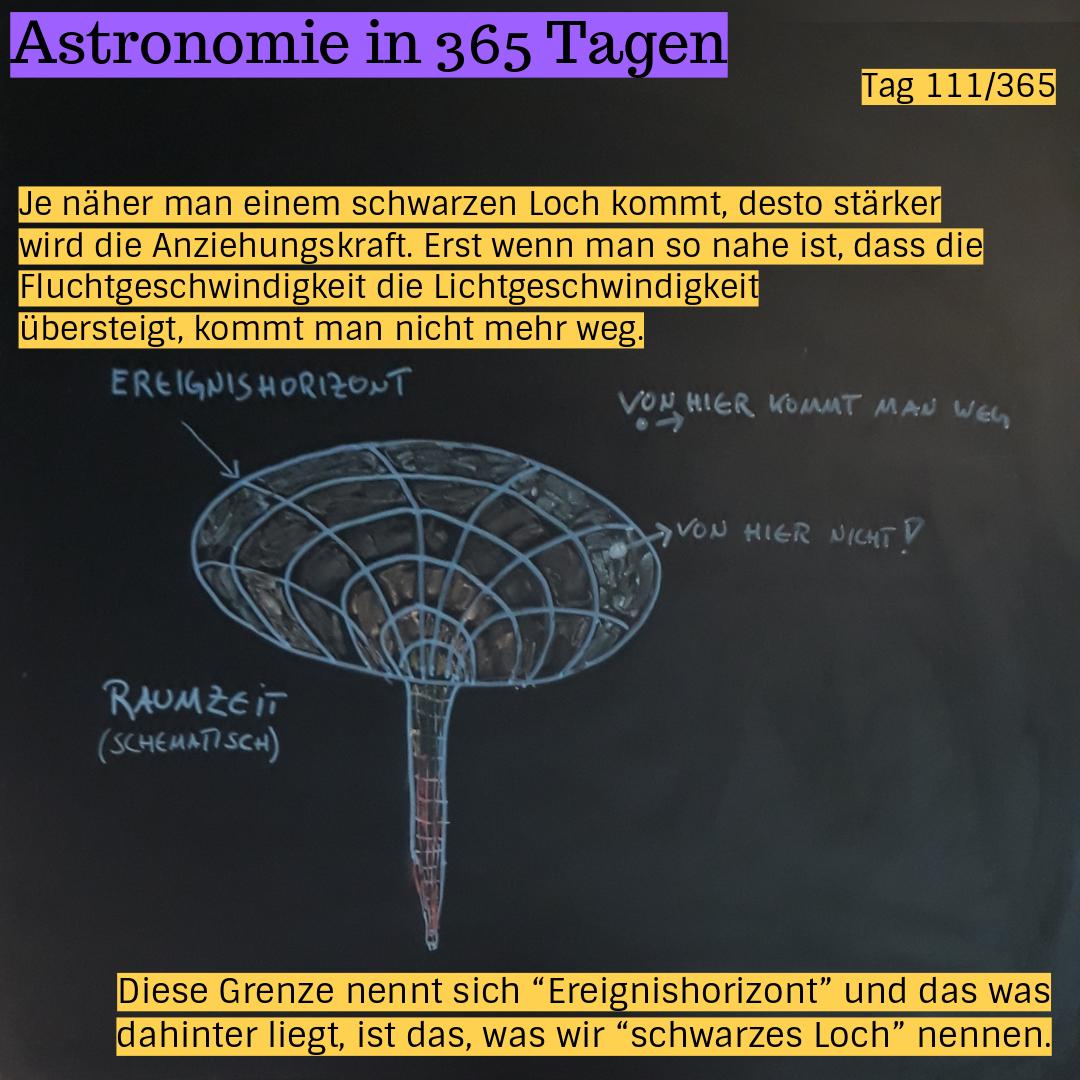 Astronomie In 365 Tagen Tag 111 Schwarze Locher Astrodicticum Simplex