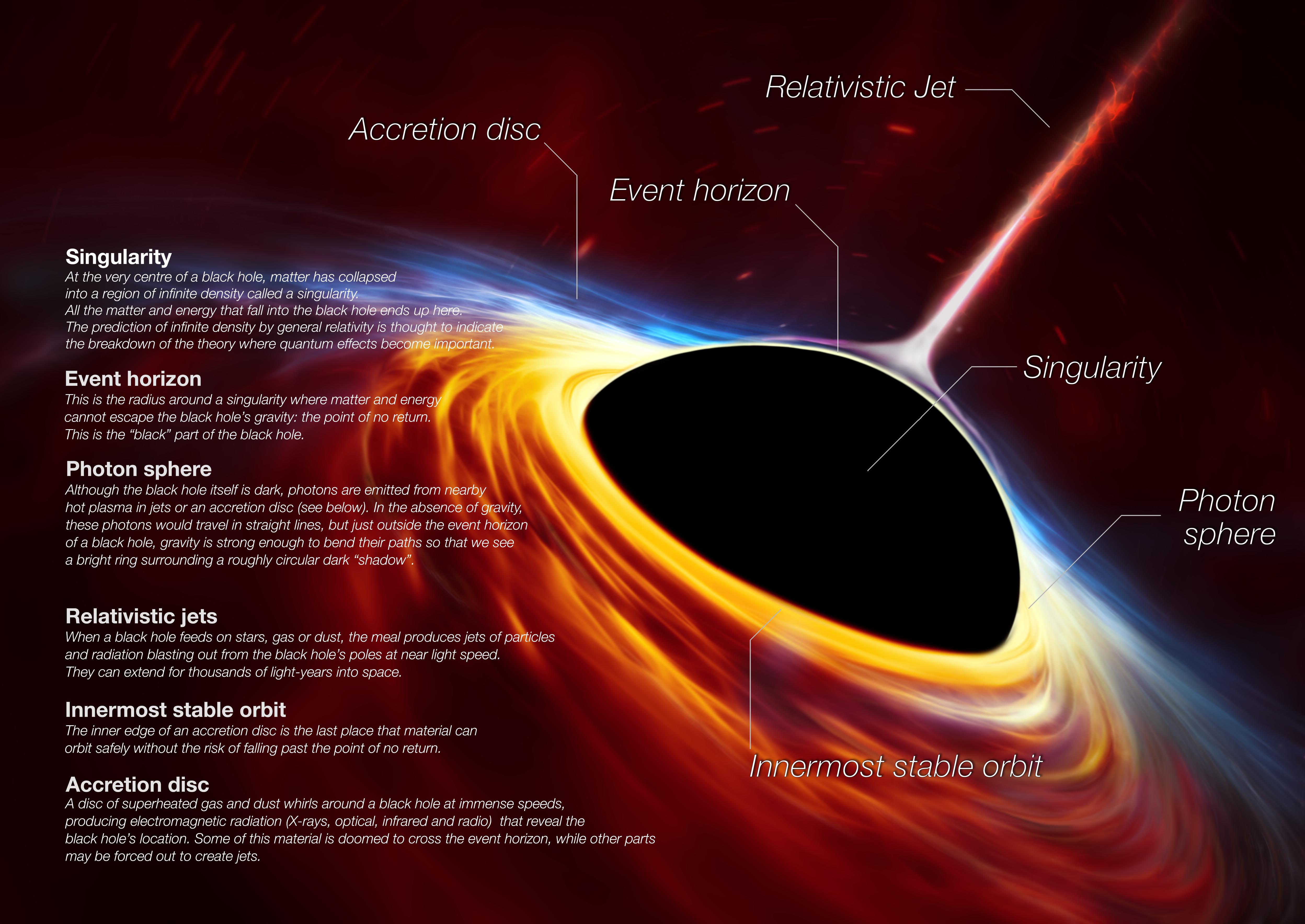 Radioteleskop Astrodicticum Simplex