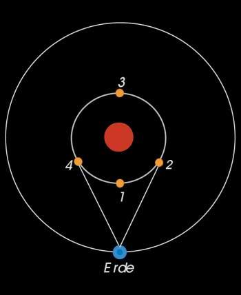i-01a97f43862ba18e9c2ddee4da18205d-phasen2.jpg
