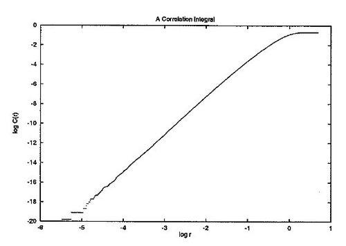 i-1d05c8cdfeff5bca69c391353c9c6c64-fracdim0-thumb-500x356.jpg