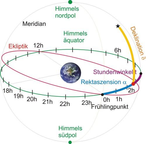 i-3a5bbe7c6e0cfed9d0a7aab31def3aba-aequatorialsystem-thumb-500x495.jpg