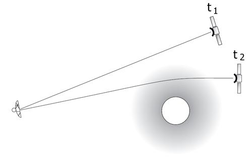 i-49d974520d68c463aa25ef6360a2ab06-Okkultations_Geometrie1-thumb-500x317.png