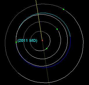 i-528b02b8c112710e2a9ec59aba01164d-2011MD_orbit.jpg