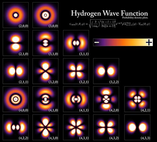 i-55387a75fb113aaacdf5ed402bda94f3-Hydrogen_Density_Plots-thumb-500x454.png