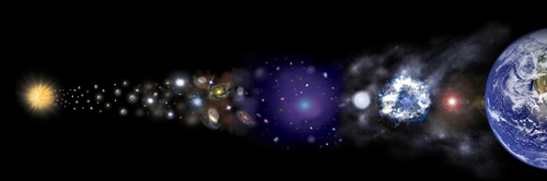 i-6151894d92c83de317ce8fe15b1797bc-chemical_composition_universe-thumb-500x166.jpg