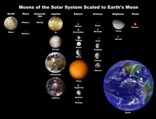i-68d967f7598a97267a4d7702d28d9f58-Moons_of_solar_system-thumb-500x380.jpg