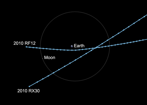 i-840094260759c2fa8ee88719f86dce70-480398main_asteroids20100907-full-thumb-500x357.jpg