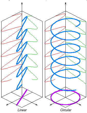 i-897a5d594e065d9046b61bb92a8d3d02-polarisation.png