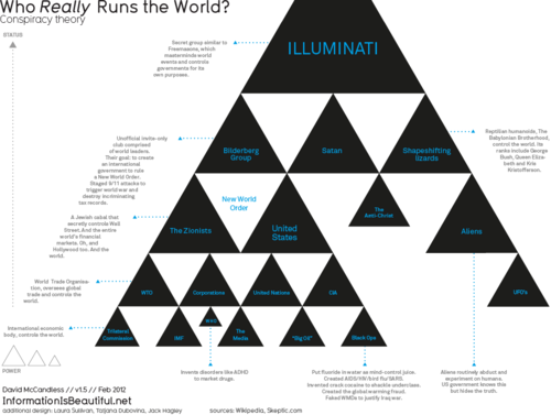 i-8a0d5e4d9d02a12399cd44ce5f033207-who_runs_the_world_2-thumb-500x377.png