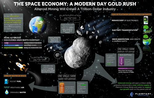 i-8e14f2df7f1694b9f2e60eda0669fffd-Space-Economy-thumb-500x318.jpg